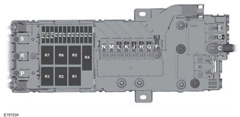 ford transit fifth generation 2015 fuse box diagram usa version auto genius