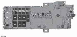 Ford Transit Fifth Generation  2015  - Fuse Box Diagram  Usa Version