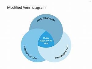 Venn Diagram In Powerpoint