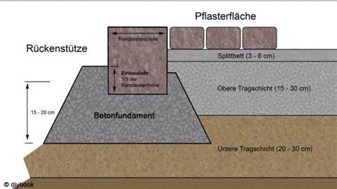 unterbau pflaster gehweg randsteine setzen anleitung um betonrandsteine zu verlegen anleitung diybook at