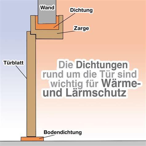 Die Richtige Haustuer Wichtig Sind Sicherheit Und Waermeschutz by Haust 252 R Schallschutz