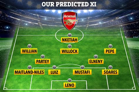 How Arsenal could line up against Newcastle in FA Cup with ...