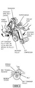 similiar 2001 buick park avenue ultra engine diagram keywords 3800 engine diagram buick 3800 engine diagram 1995 buick park avenue