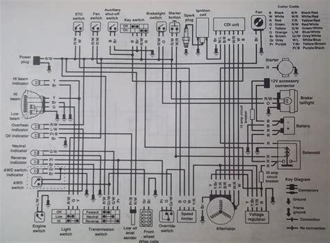wiring diagram for 1998 polaris sportsman 500 apktodownload