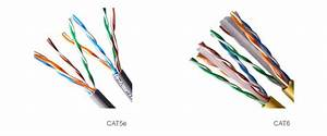 What Is The Difference Between Cat 5 And Cat 6 Connectors