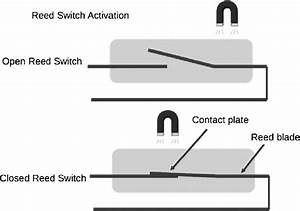 Diagram Shows Reed Switch Activation By A Magnetic Field