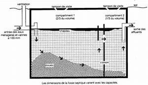 Aération Fosse Septique : odeur de fosse sceptique page 1 composants s curit ~ Premium-room.com Idées de Décoration