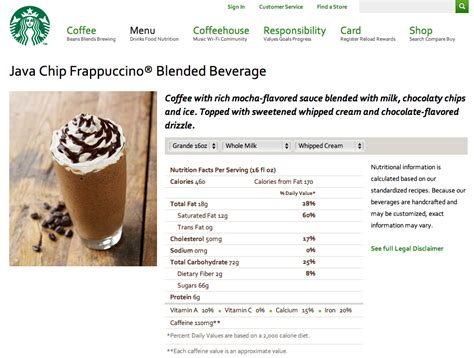 Ingredients ground coffee, natural flavors. Laura Sosa: The Shredded Mama: Java Chip Frappuccino with ...