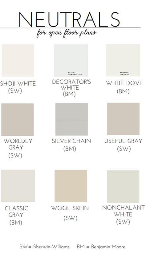 Choosing Paint For An Open Floor Plan  Emily A Clark