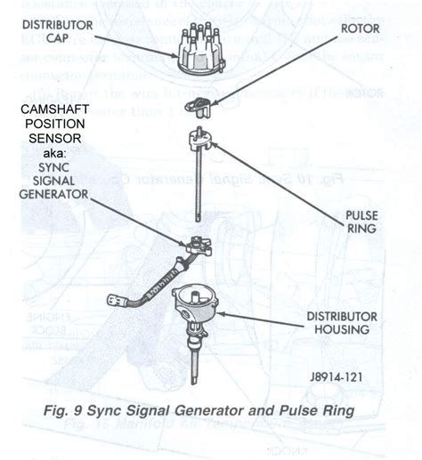 Jeep Exploded Diagram by Jeep 4 0l Distributor Stator Parts Quot Exploded Diagram
