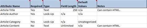 business data dictionary template what is a data dictionary