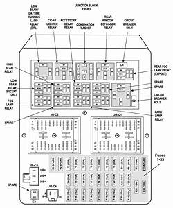 2001 Jeep Cherokee Limited Fuse Box Diagram