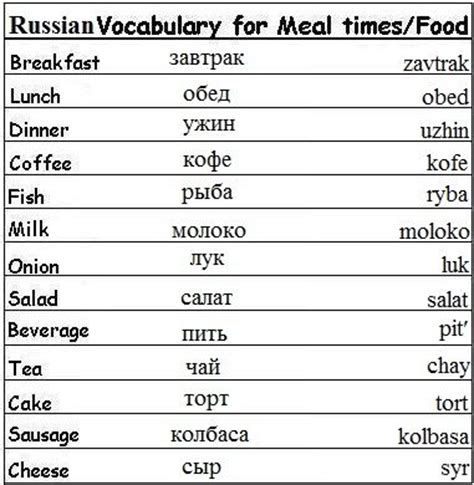 colors in russian russian vocabulary words for meal times and food learn