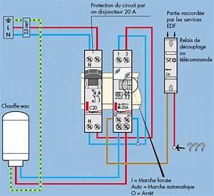 Cablage Chauffe Eau : probleme chauffe eau thermostat ~ Melissatoandfro.com Idées de Décoration