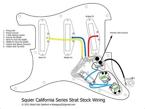 Strat Wiring Diagram