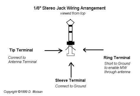 Guitar Input Wiring White Wire Positive by Radio Shack Dx 398 Sangean Ats 909 Radiobanter