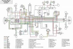 Renault Scenic Rx4 Wiring Diagram