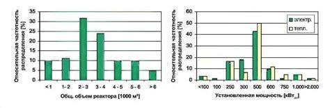 Получение расчет чертежи биогазовых установок для фермерских хозяйств