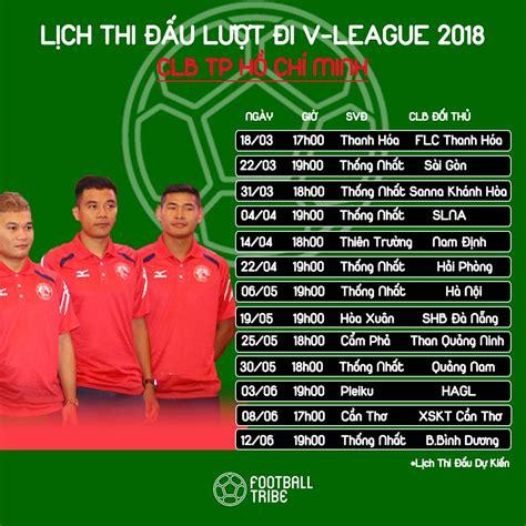 Lịch thi đấu bóng đá hôm nay (17/07/2020) | bóng đá việt nam #quyboctv #lichthidaubongda #bantinthethao #ketquabongda #lichthidaubongda #20phimhay. Lịch thi đấu lượt đi V.League 2018 của CLB TP.HCM