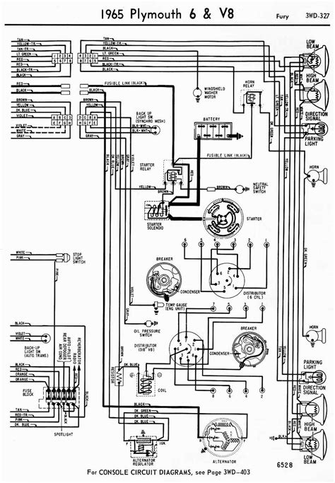Wiring Diagrams Of 1965 Plymouth 6 And V8 Fury Part 2