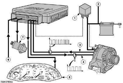 manual de sistema de carga y electricidad alternador y regulador corriente