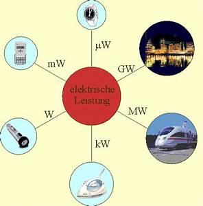 Elektrische Arbeit Berechnen : elektrische leistung leifi physik ~ Themetempest.com Abrechnung