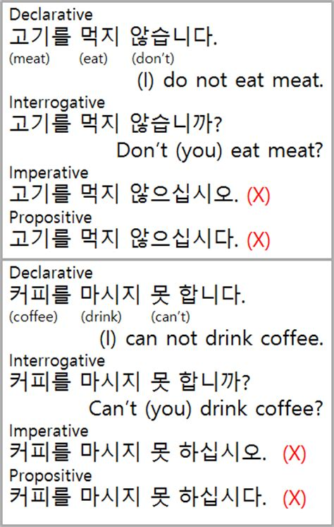 how to form a korean sentence bruce the korean negation 부정문
