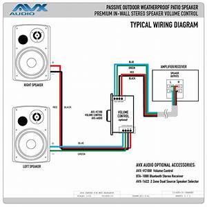 Pyle Waterproof Speaker Wiring Diagram