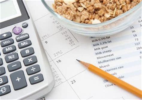 Harris-Benedict-Formel - Kalorienverbrauch berechnen