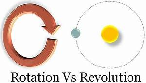 Difference Between Rotation and Revolution (with ...