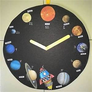 Models, Names and Solar system on Pinterest