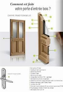 serrure de securite porte d entree 9 changement porte With changement porte d entree