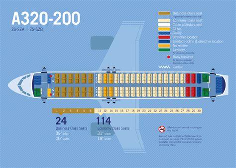 airbus a320 sieges fleet detail south airways