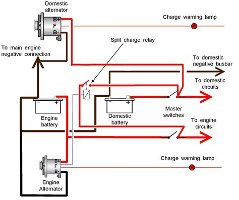 Wiring Diagram For Car Alternator