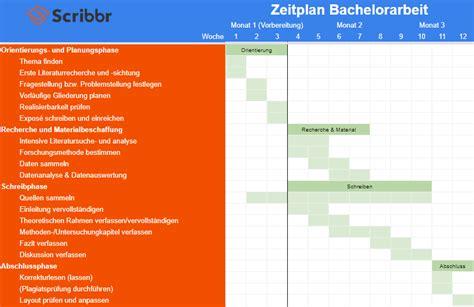 der zeitplan fuer deine bachelorarbeit   phasen excel