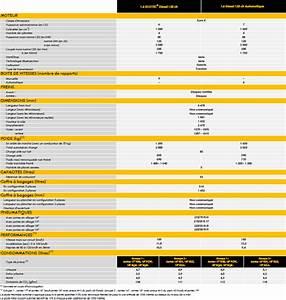 Tarif 3008 Peugeot 2017 : tarifs opel grandland x 2017 moins cher que le peugeot 3008 photo 10 l 39 argus ~ Gottalentnigeria.com Avis de Voitures