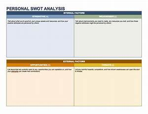 How To Make An Organizational Chart In Word 14 Free Swot Analysis Templates Smartsheet