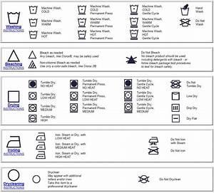 Simboli Lavatrice