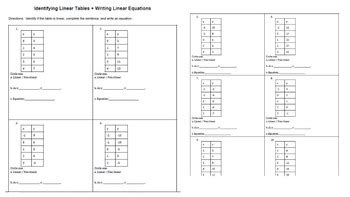 bundle identify linear tables writing linear equations worksheets