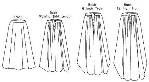 laughing moon    gore skirt   lengths