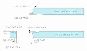 Basic Lathe Tool Grinding