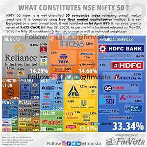 Analysis Of Average Return On Equity Of Nse 30 Companies