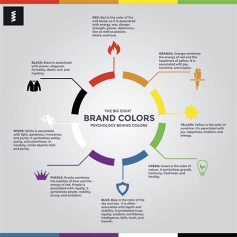 color significance color wheel namify