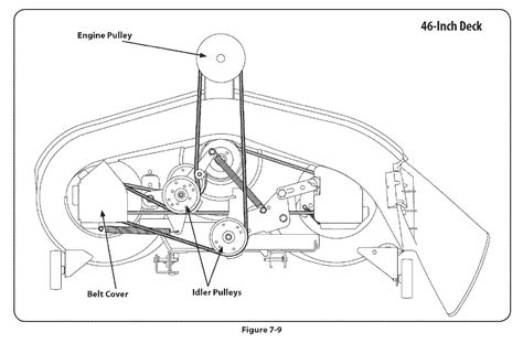 change upper drive belt mowing deck  mtd mower