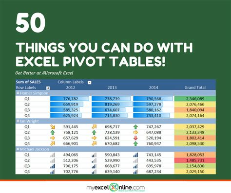 pivot excel tables things table microsoft create project myexcelonline charts most management few data format powerful feature analyze lots computer