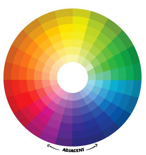 paint colors color wheel sugar cube interior basics how to choose colors when