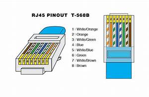 Cat6 Rj45 Connector Color Code