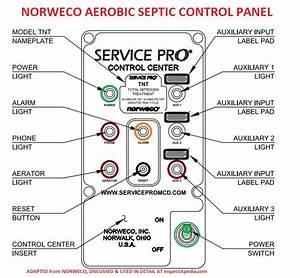 Septic Alarm Wiring Diagram