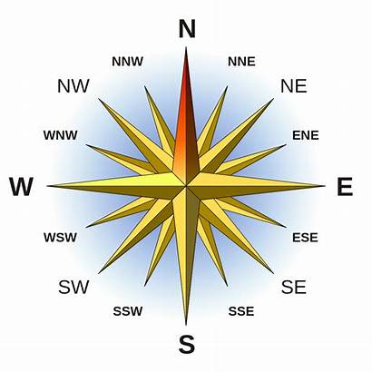 Compass North Rose English Svg Wikimedia Commons