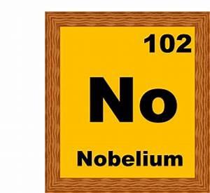 Chemical Elements : nobelium-102-B : Classroom Clipart